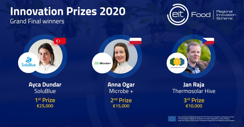Meet the winners of EIT Food Innovation Prizes 2020